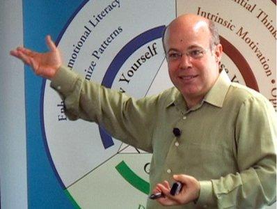 Intelligenza emotiva, il video completo della conferenza di Six Seconds