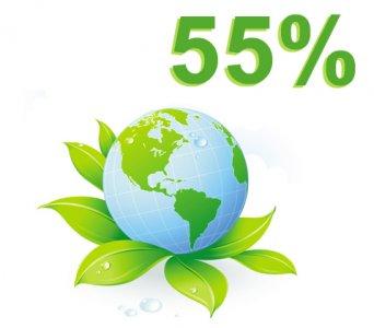 Bonus del 55% anche nel 2011, ma distribuito su dieci anni