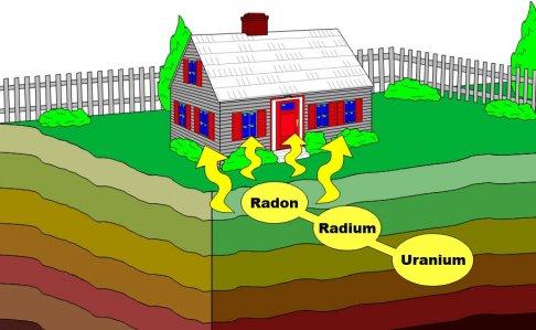 Radon? No grazie
