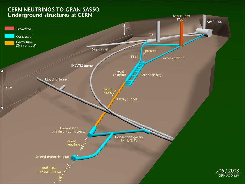 Neutrini più veloci della luce, un dato affidabile? Risponde la 'Scienza'