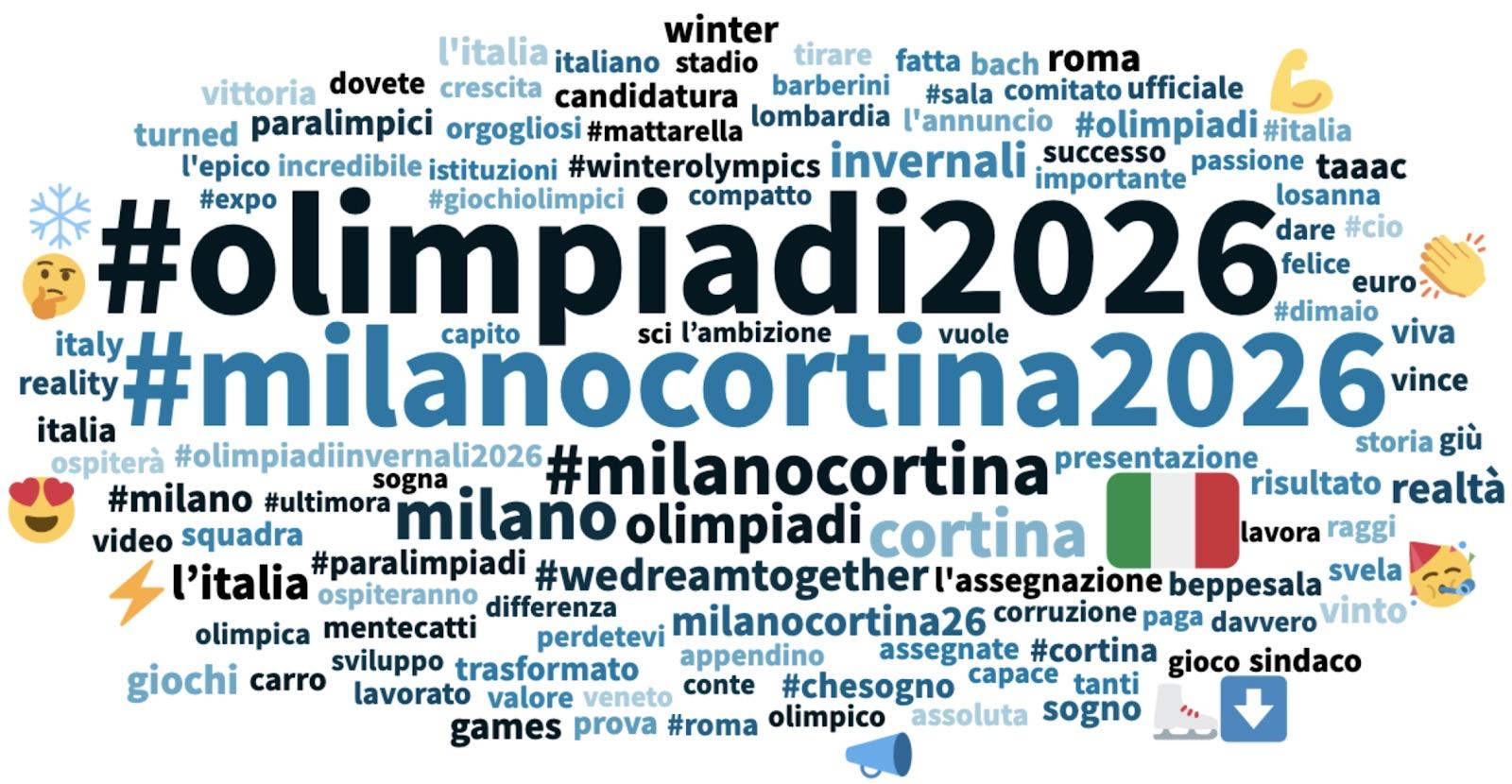Nel forno italiano dell'emergenza climatica, si brinda alle Olimpiadi delle emissioni e dello spreco